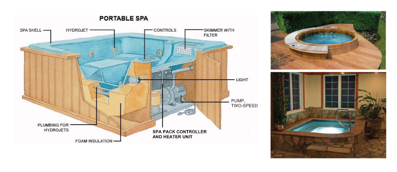 hottub-diagram