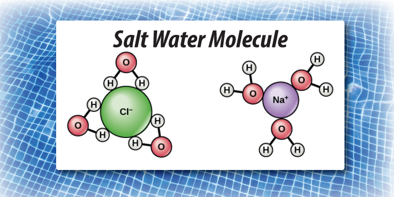 salt-water-molecule